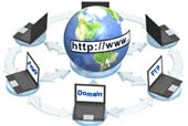 domain_ftp